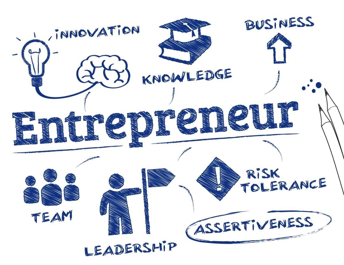 Entrepreneur graphic